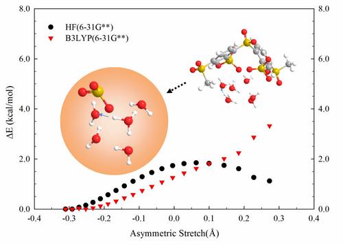 proton micro environment Proton hogen® gc – laboratory hydrogen generators  deionized, astm type ii deionized water (micro siemen/cm, 1 megohm-cm)  operating environment:.